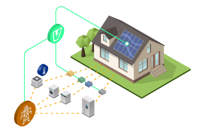 Connecting the power system and utilities with the functions that improve home livability, VOLTTRON™ plays a key role in helping to manage wiser, more efficient use of energy resources.