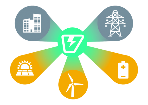 VOLTTRON enables effective, secure coordination of distributed energy resources, including solar generation and batteries